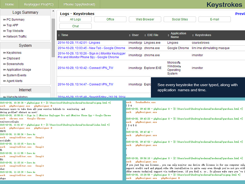 Logs all keystrokes typed in any applications.